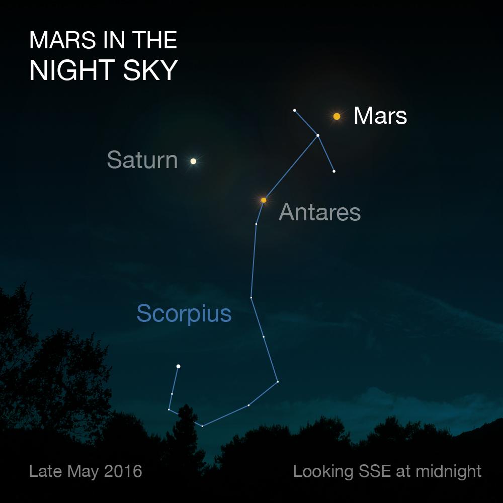 время ласк мозно ли увидетт марс на звездном небе план теплой щелочки